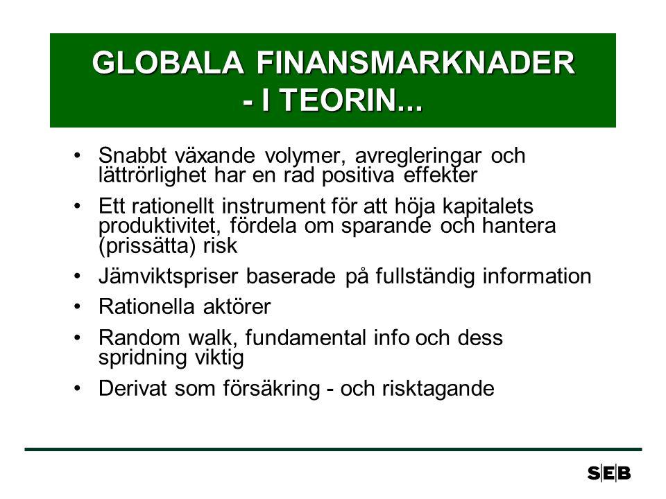 GLOBALA FINANSMARKNADER - I TEORIN... Snabbt växande volymer, avregleringar och lättrörlighet har en rad positiva effekter Ett rationellt instrument f