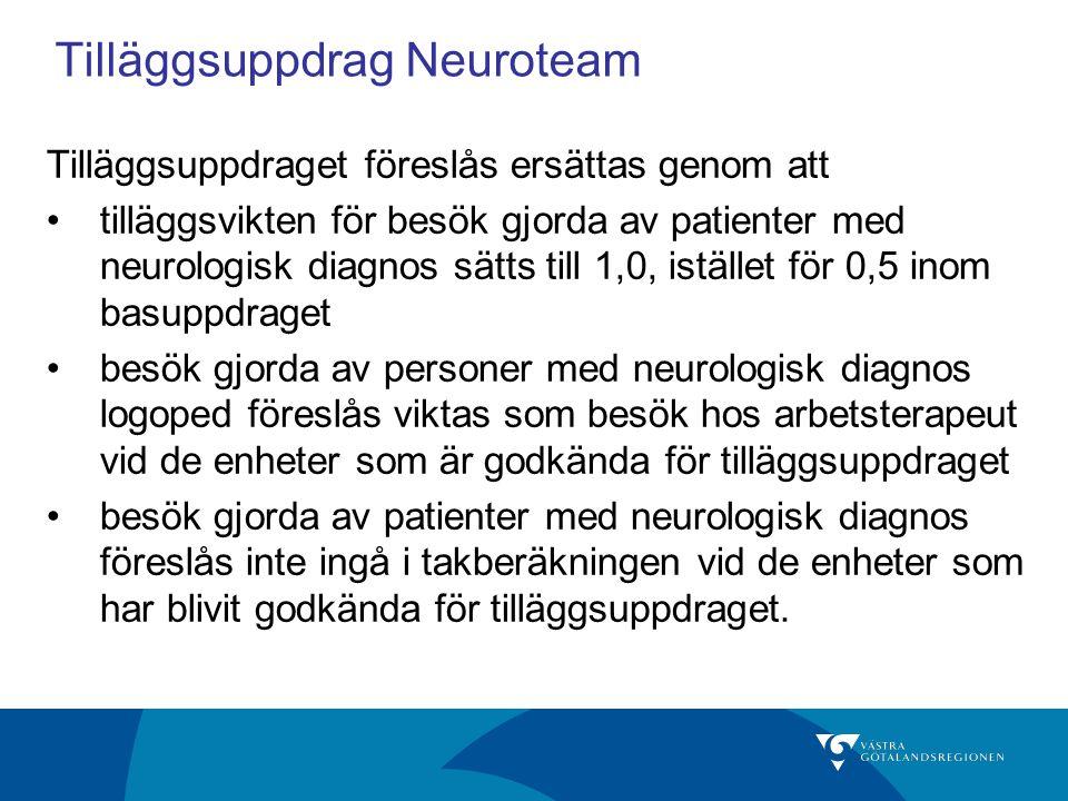 Tilläggsuppdrag Neuroteam Tilläggsuppdraget föreslås ersättas genom att tilläggsvikten för besök gjorda av patienter med neurologisk diagnos sätts till 1,0, istället för 0,5 inom basuppdraget besök gjorda av personer med neurologisk diagnos logoped föreslås viktas som besök hos arbetsterapeut vid de enheter som är godkända för tilläggsuppdraget besök gjorda av patienter med neurologisk diagnos föreslås inte ingå i takberäkningen vid de enheter som har blivit godkända för tilläggsuppdraget.