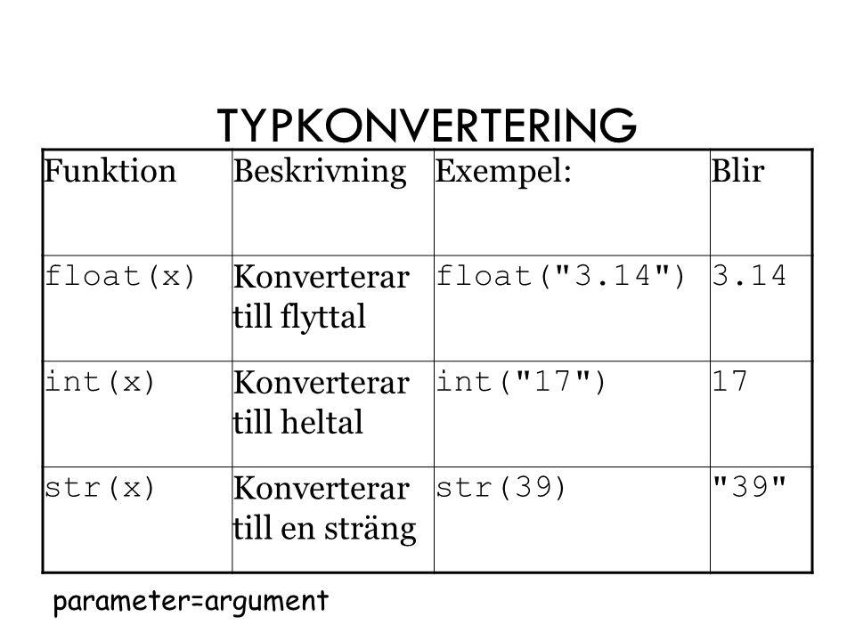 TYPKONVERTERING FunktionBeskrivningExempel:Blir float(x) Konverterar till flyttal float( 3.14 )3.14 int(x) Konverterar till heltal int( 17 )17 str(x) Konverterar till en sträng str(39) 39 parameter=argument