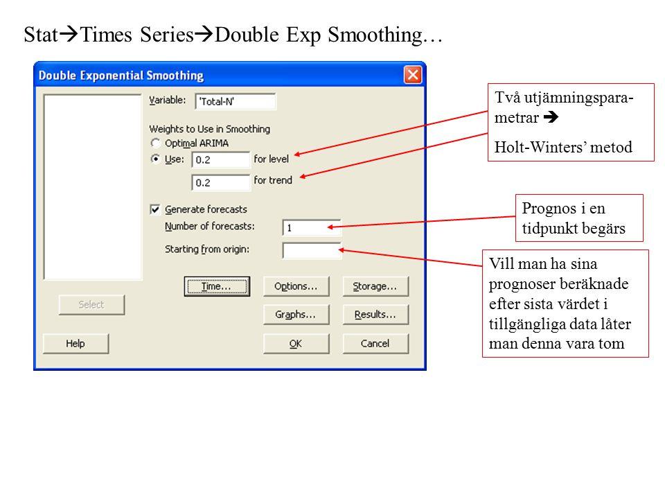 Stat  Times Series  Double Exp Smoothing… Två utjämningspara- metrar  Holt-Winters' metod Prognos i en tidpunkt begärs Vill man ha sina prognoser beräknade efter sista värdet i tillgängliga data låter man denna vara tom