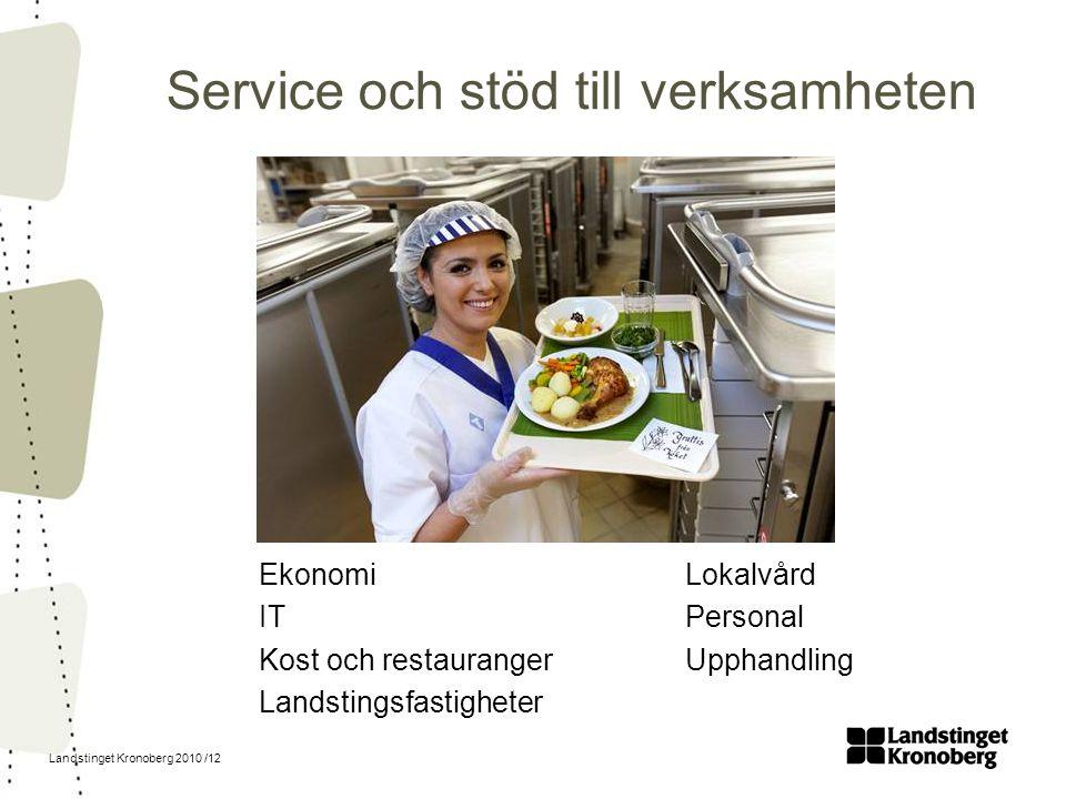 Landstinget Kronoberg 2010 /12 Service och stöd till verksamheten EkonomiLokalvård ITPersonal Kost och restauranger Upphandling Landstingsfastigheter