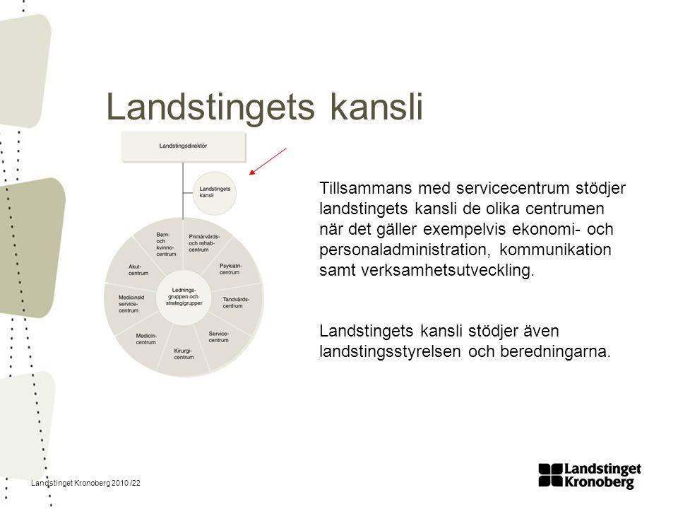 Landstinget Kronoberg 2010 /22 Landstingets kansli Tillsammans med servicecentrum stödjer landstingets kansli de olika centrumen när det gäller exempe