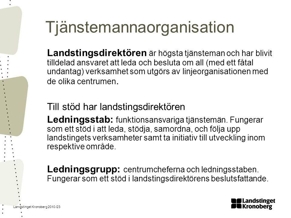 Landstinget Kronoberg 2010 /23 Tjänstemannaorganisation Landstingsdirektören är högsta tjänsteman och har blivit tilldelad ansvaret att leda och beslu