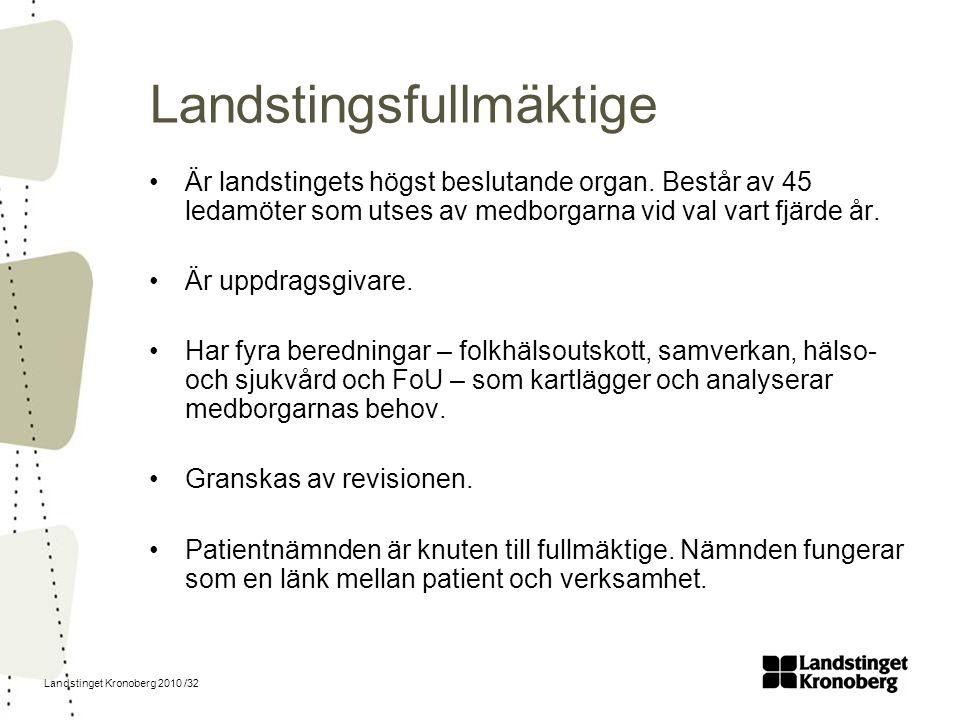 Landstinget Kronoberg 2010 /32 Landstingsfullmäktige Är landstingets högst beslutande organ. Består av 45 ledamöter som utses av medborgarna vid val v