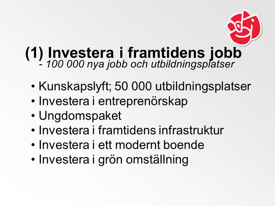 (1) Investera i framtidens jobb - 100 000 nya jobb och utbildningsplatser Kunskapslyft; 50 000 utbildningsplatser Investera i entreprenörskap Ungdomspaket Investera i framtidens infrastruktur Investera i ett modernt boende Investera i grön omställning