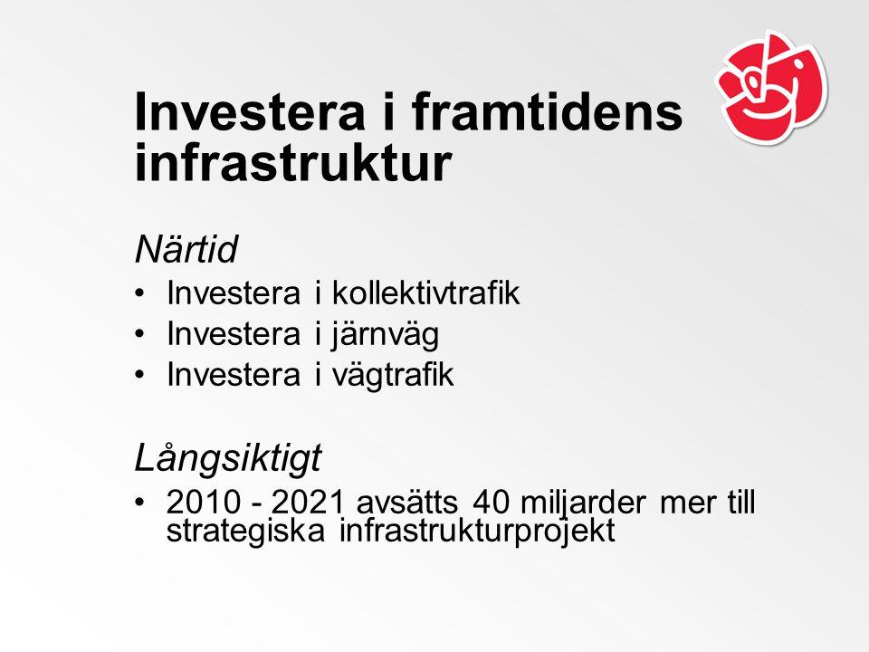 Investera i framtidens infrastruktur Närtid Investera i kollektivtrafik Investera i järnväg Investera i vägtrafik Långsiktigt 2010 - 2021 avsätts 40 miljarder mer till strategiska infrastrukturprojekt