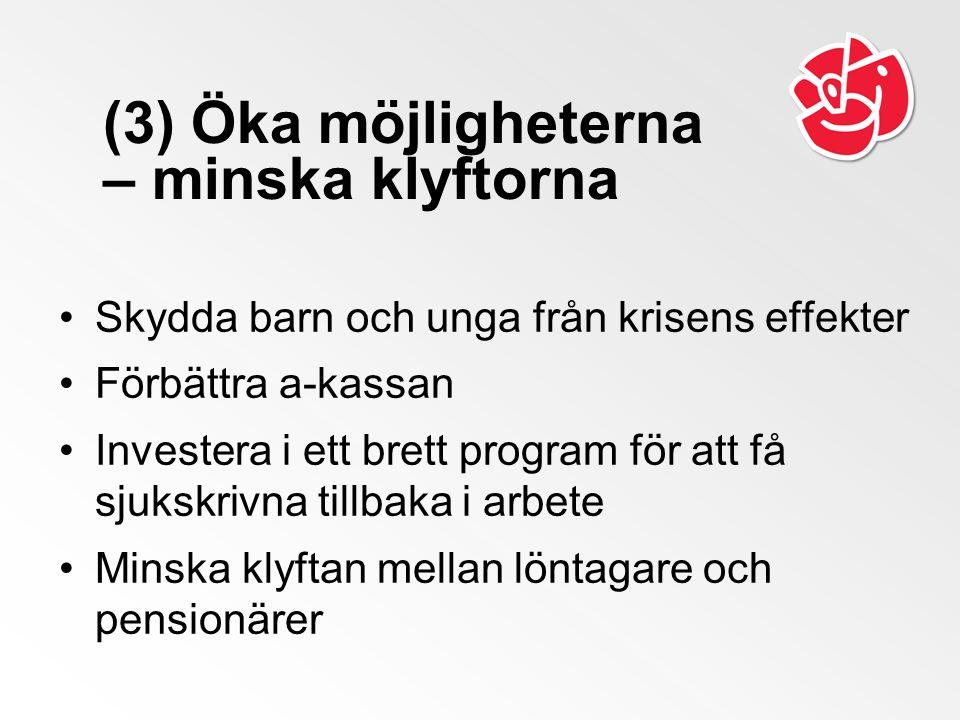 (3) Öka möjligheterna – minska klyftorna Skydda barn och unga från krisens effekter Förbättra a-kassan Investera i ett brett program för att få sjukskrivna tillbaka i arbete Minska klyftan mellan löntagare och pensionärer