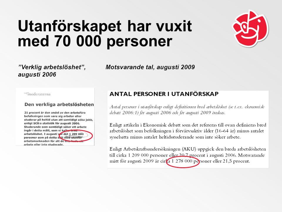 """Utanförskapet har vuxit med 70 000 personer """"Verklig arbetslöshet"""", augusti 2006 Motsvarande tal, augusti 2009"""