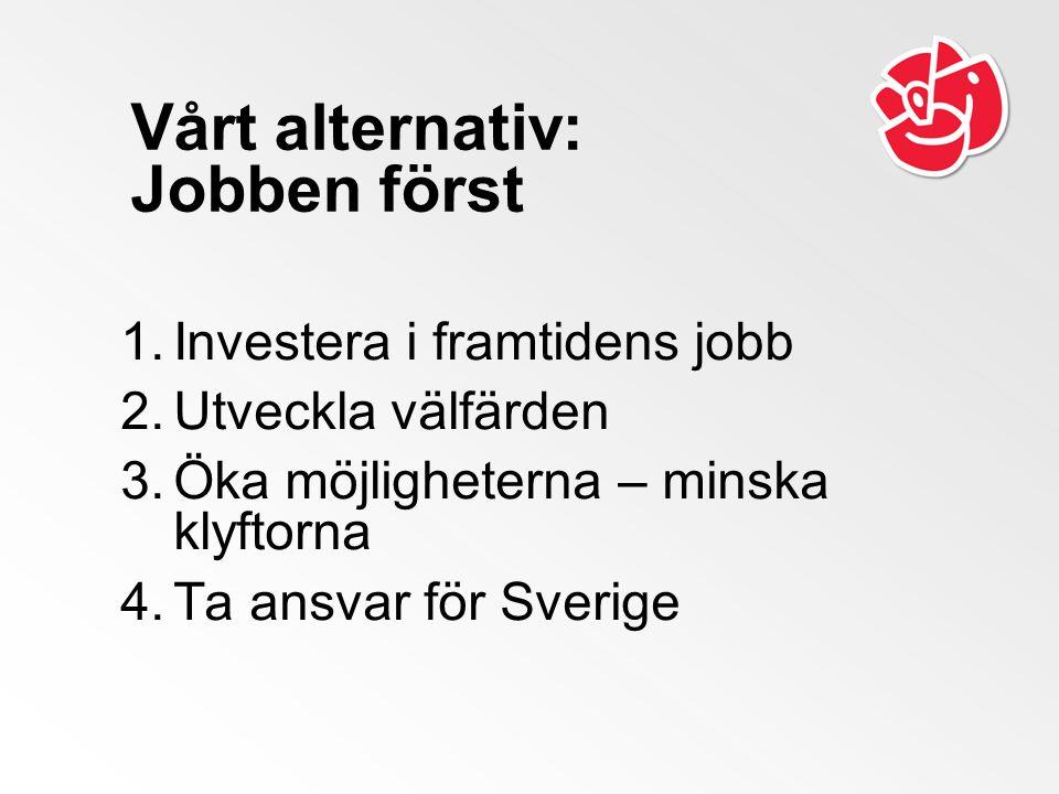 Vårt alternativ: Jobben först 1.Investera i framtidens jobb 2.Utveckla välfärden 3.Öka möjligheterna – minska klyftorna 4.Ta ansvar för Sverige