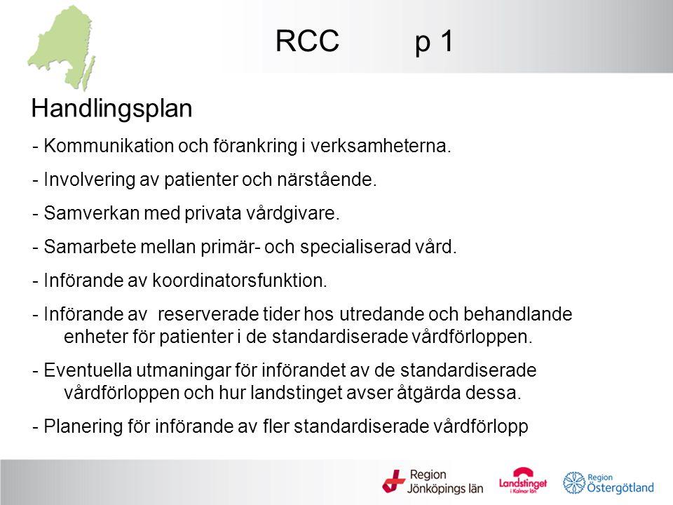 RCC p 1 Handlingsplan - Kommunikation och förankring i verksamheterna. - Involvering av patienter och närstående. - Samverkan med privata vårdgivare.