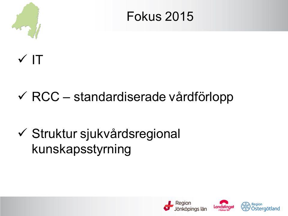Fokus 2015 IT RCC – standardiserade vårdförlopp Struktur sjukvårdsregional kunskapsstyrning