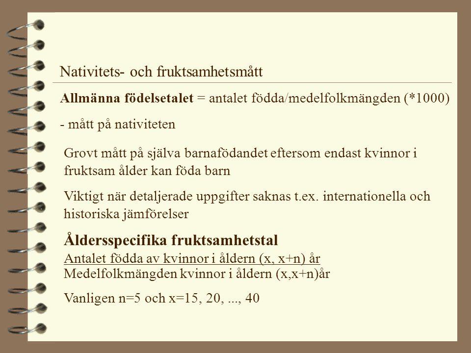 Nativitets- och fruktsamhetsmått Allmänna födelsetalet = antalet födda/medelfolkmängden (*1000) - mått på nativiteten Grovt mått på själva barnafödand