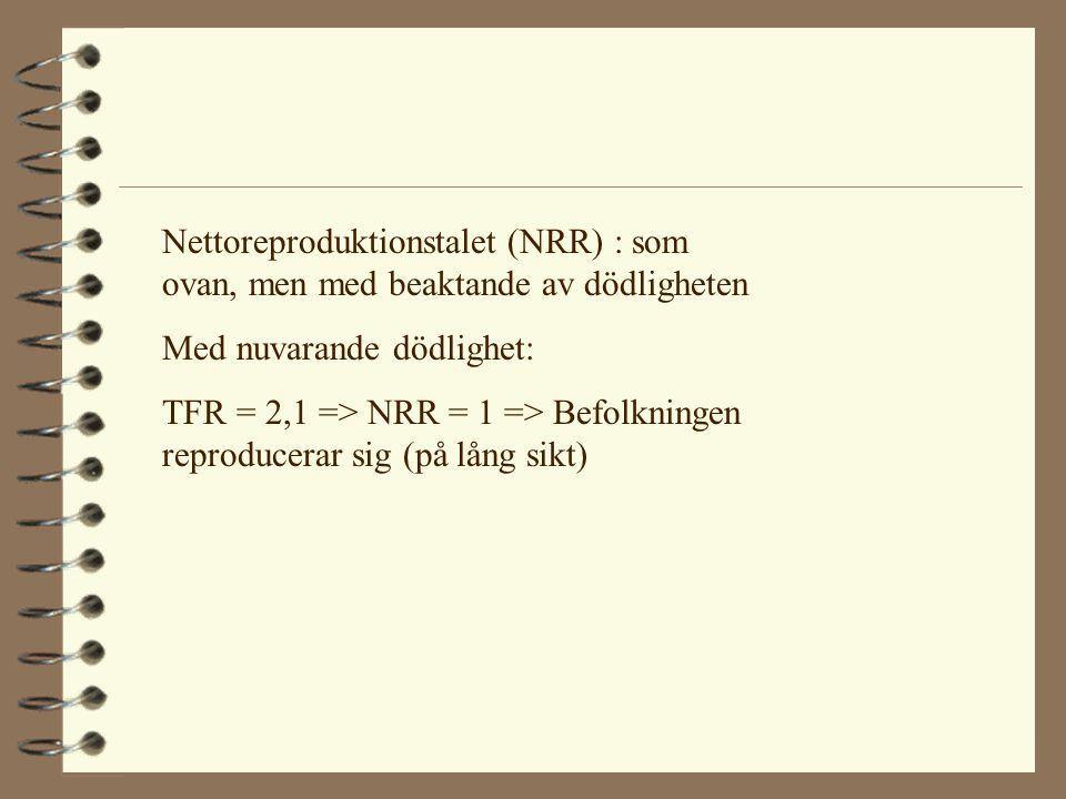 Nettoreproduktionstalet (NRR) : som ovan, men med beaktande av dödligheten Med nuvarande dödlighet: TFR = 2,1 => NRR = 1 => Befolkningen reproducerar