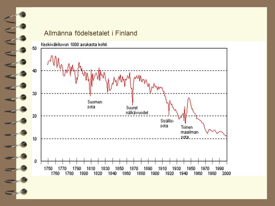 Åldersspecifika fruktsamhetstal i Finland, 1955, 1973 och 2000