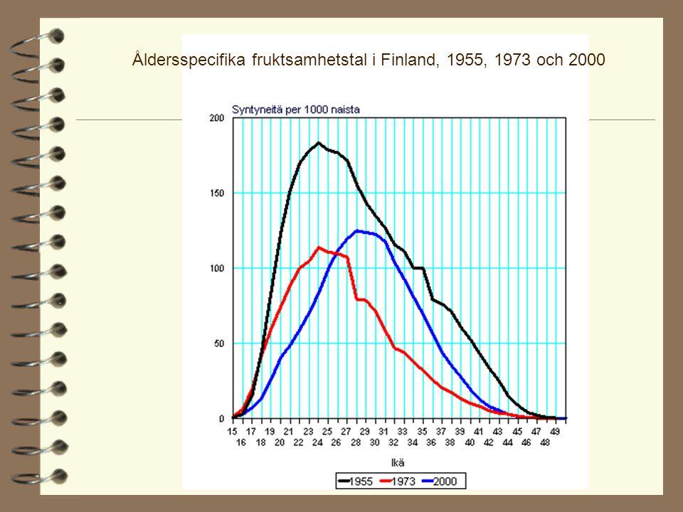 Dödlighetsmått Allmänna dödstalet = Antalet döda/medelfolkmängden (*1000) Grovt, dåligt mått, eftersom de flesta dödsfall sker i höga åldrar.