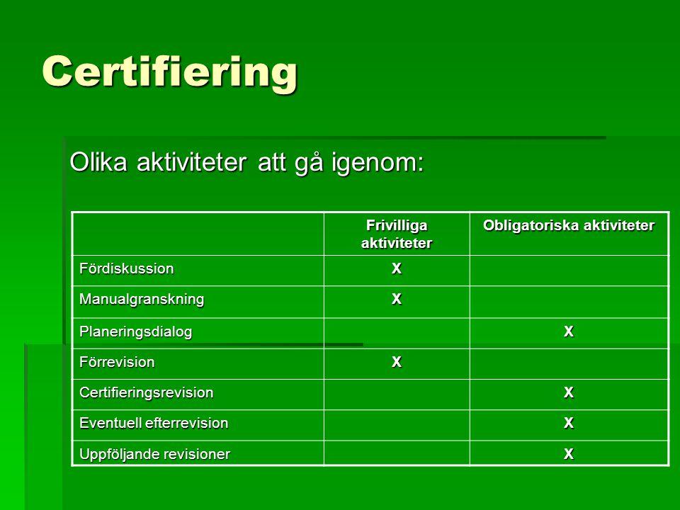 Certifiering Olika aktiviteter att gå igenom: Frivilliga aktiviteter Obligatoriska aktiviteter FördiskussionX ManualgranskningX PlaneringsdialogX Förr
