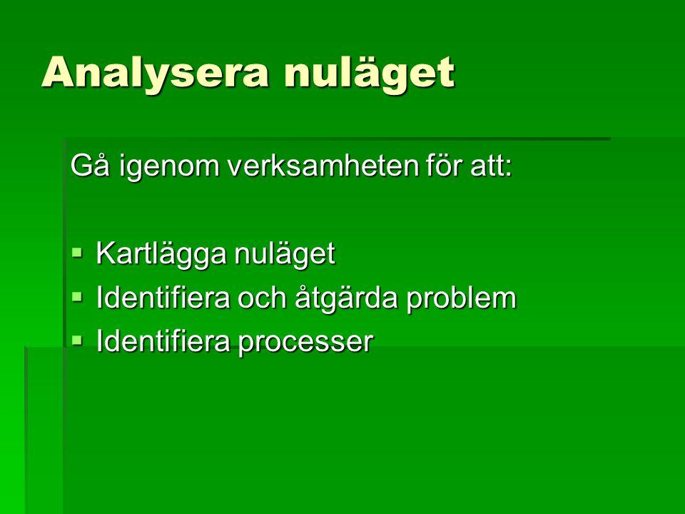 Analysera nuläget Gå igenom verksamheten för att:  Kartlägga nuläget  Identifiera och åtgärda problem  Identifiera processer