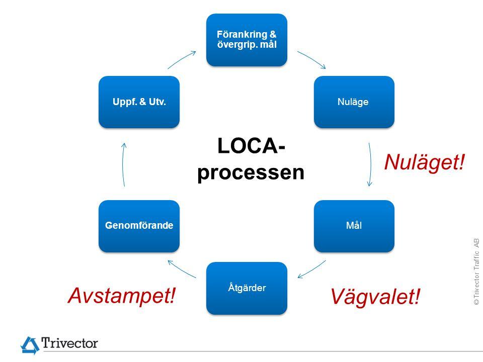 © Trivector Traffic AB Förankring & övergrip. mål NulägeMålÅtgärderGenomförandeUppf.