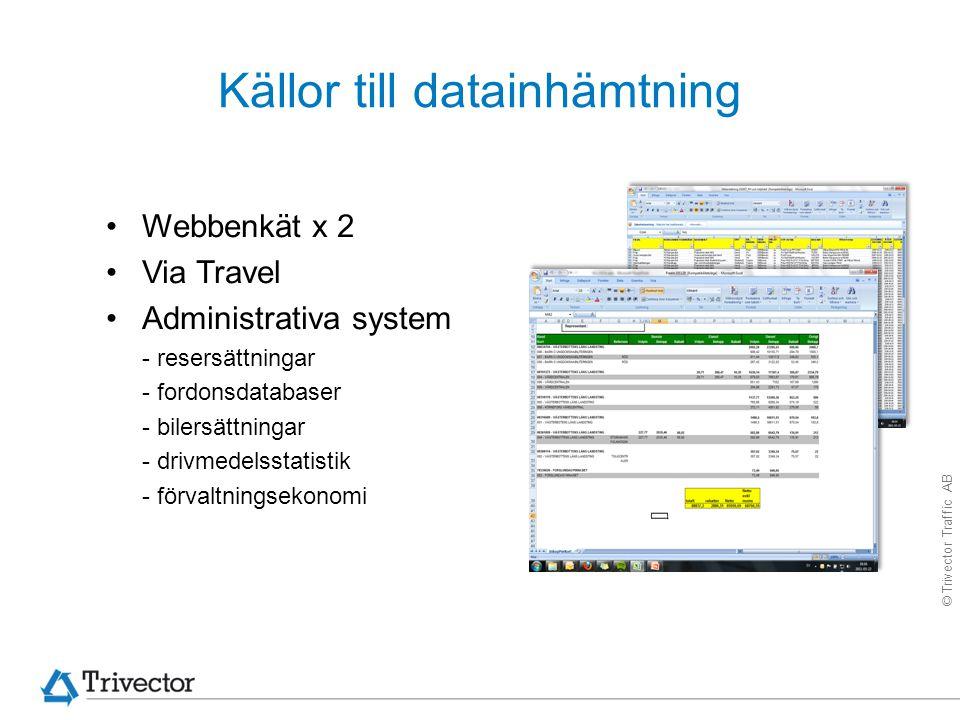 © Trivector Traffic AB Källor till datainhämtning Webbenkät x 2 Via Travel Administrativa system - resersättningar - fordonsdatabaser - bilersättningar - drivmedelsstatistik - förvaltningsekonomi