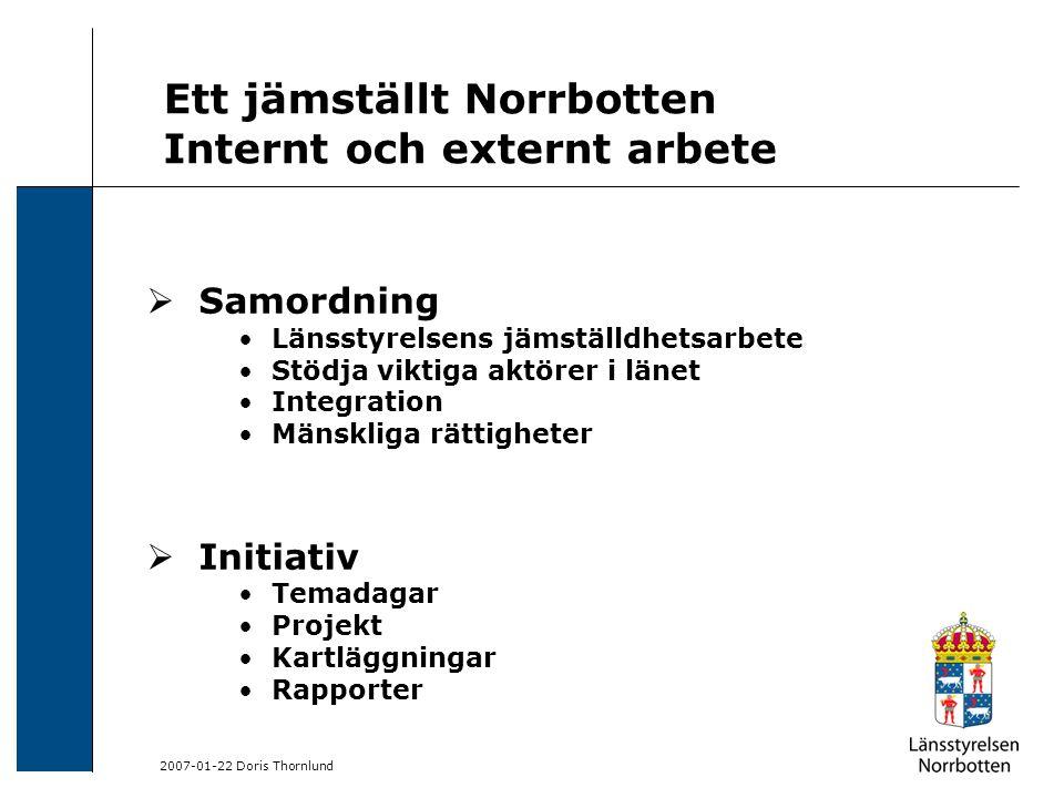 2007-01-22 Doris Thornlund Ett jämställt Norrbotten Internt och externt arbete  Samordning Länsstyrelsens jämställdhetsarbete Stödja viktiga aktörer i länet Integration Mänskliga rättigheter  Initiativ Temadagar Projekt Kartläggningar Rapporter