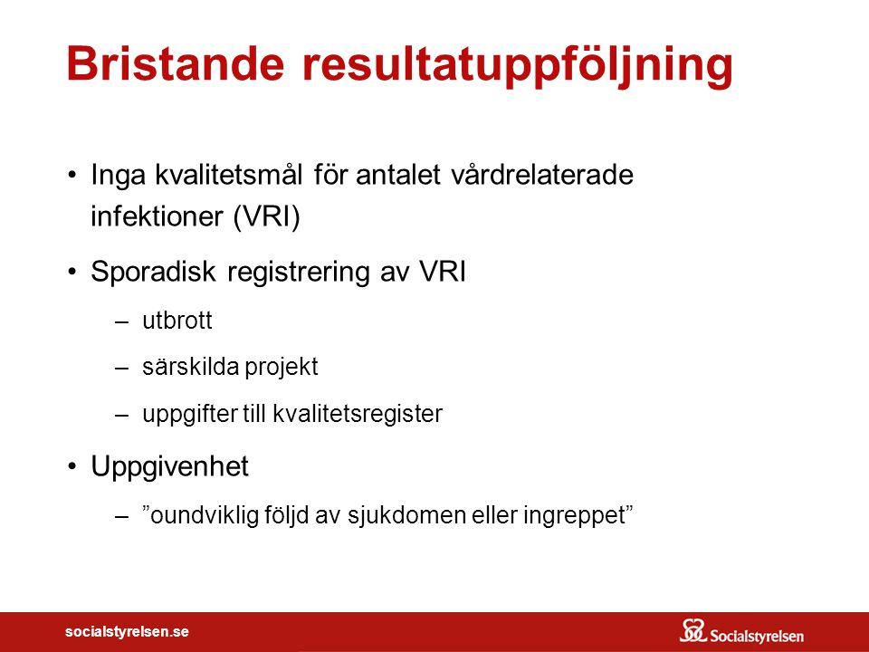 socialstyrelsen.se Bristande resultatuppföljning Inga kvalitetsmål för antalet vårdrelaterade infektioner (VRI) Sporadisk registrering av VRI –utbrott