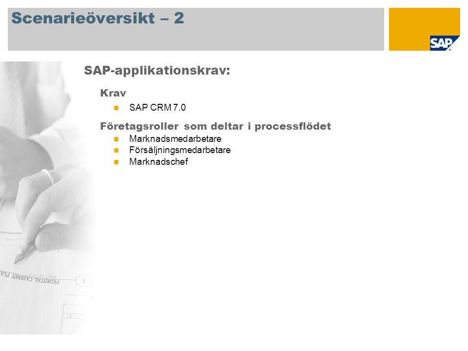 Scenarieöversikt – 2 Krav SAP CRM 7.0 Företagsroller som deltar i processflödet Marknadsmedarbetare Försäljningsmedarbetare Marknadschef SAP-applikationskrav: