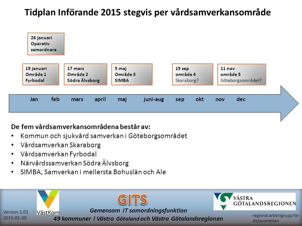 regional arbetsgrupp för distansmöten Version 1.01 2015-01-30 Gemensam IT samordningsfunktion 49 kommuner i Västra Götaland och Västra Götalandsregionen Start i varje område med ett fåtal kommuner och enheter inom primärvård Införandet i område 1, pilot: test av manualer, uppdateras vid behov av regionala arbetsgruppen.