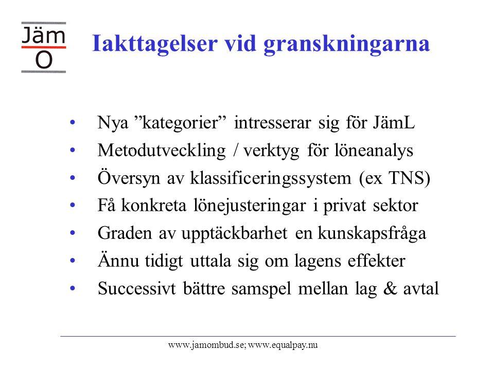 www.jamombud.se; www.equalpay.nu Iakttagelser vid granskningarna Nya kategorier intresserar sig för JämL Metodutveckling / verktyg för löneanalys Översyn av klassificeringssystem (ex TNS) Få konkreta lönejusteringar i privat sektor Graden av upptäckbarhet en kunskapsfråga Ännu tidigt uttala sig om lagens effekter Successivt bättre samspel mellan lag & avtal