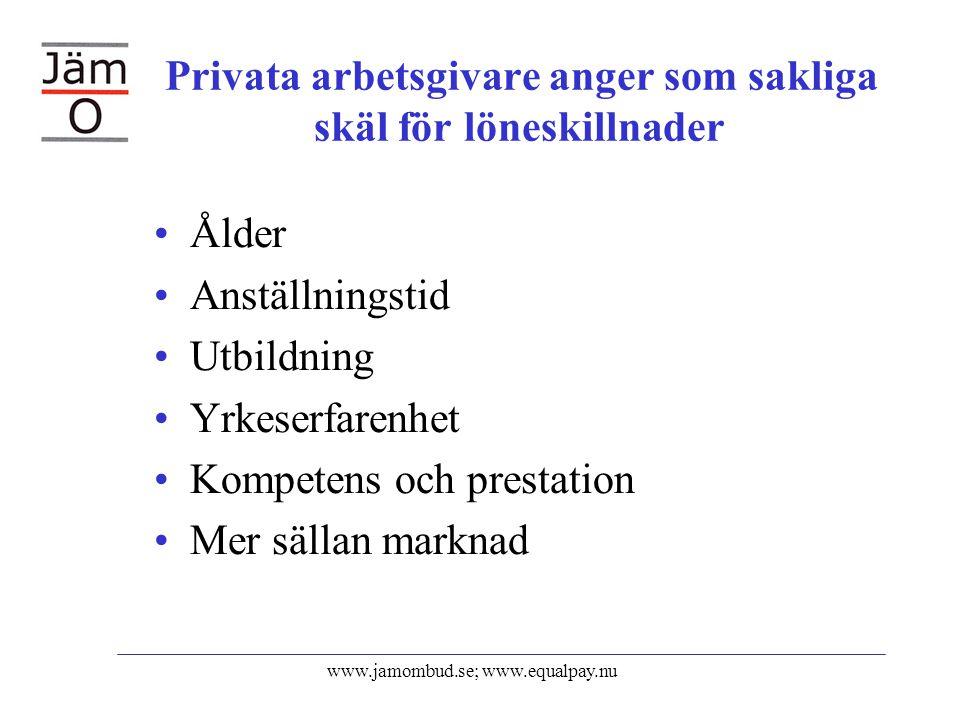 www.jamombud.se; www.equalpay.nu Privata arbetsgivare anger som sakliga skäl för löneskillnader Ålder Anställningstid Utbildning Yrkeserfarenhet Kompetens och prestation Mer sällan marknad