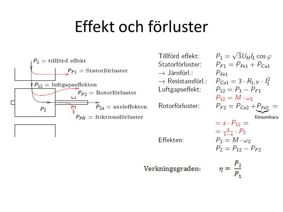 Effekt och förluster