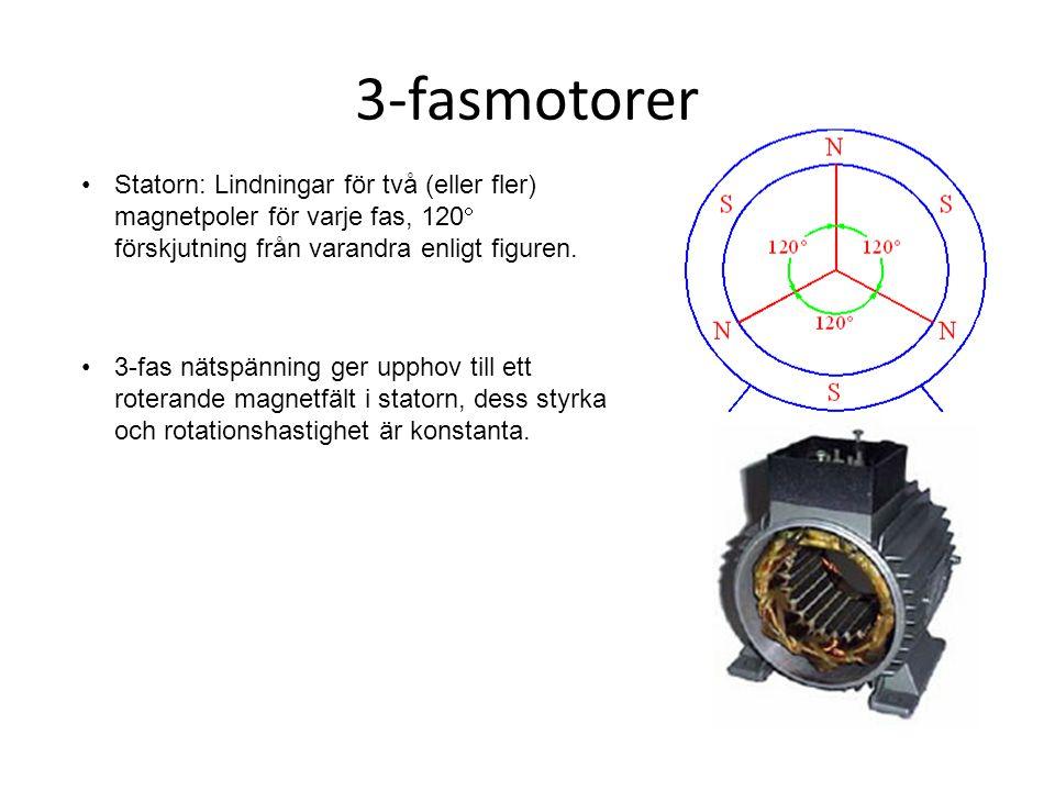 3-fasmotorer Statorn: Lindningar för två (eller fler) magnetpoler för varje fas, 120  förskjutning från varandra enligt figuren. 3-fas nätspänning ge