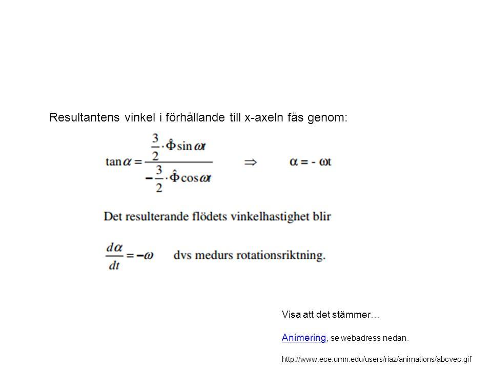Resultantens vinkel i förhållande till x-axeln fås genom: Visa att det stämmer… AnimeringAnimering, se webadress nedan. http://www.ece.umn.edu/users/r