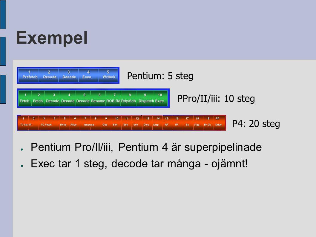 Exempel ● Pentium Pro/II/iii, Pentium 4 är superpipelinade ● Exec tar 1 steg, decode tar många - ojämnt.