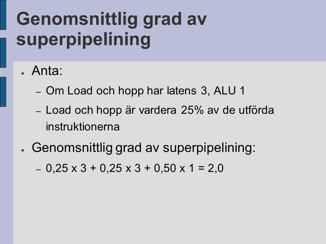 Genomsnittlig grad av superpipelining ● Anta: – Om Load och hopp har latens 3, ALU 1 – Load och hopp är vardera 25% av de utförda instruktionerna ● Genomsnittlig grad av superpipelining: – 0,25 x 3 + 0,25 x 3 + 0,50 x 1 = 2,0