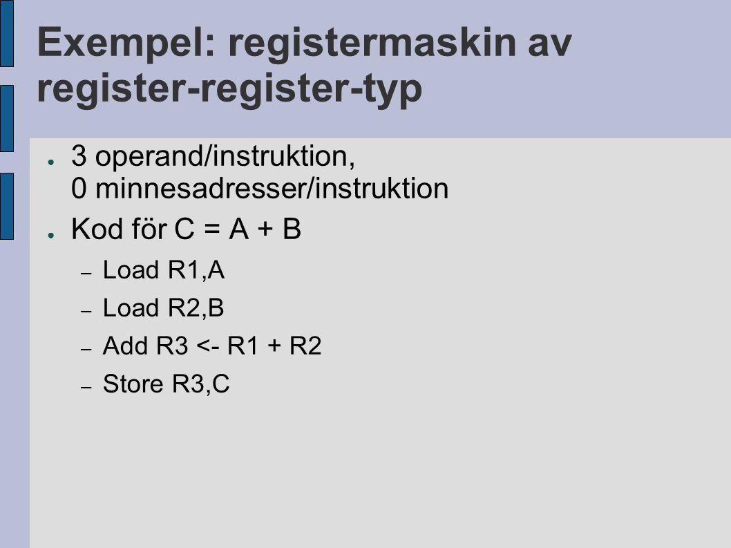 Exempel: registermaskin av register-register-typ ● 3 operand/instruktion, 0 minnesadresser/instruktion ● Kod för C = A + B – Load R1,A – Load R2,B – Add R3 <- R1 + R2 – Store R3,C