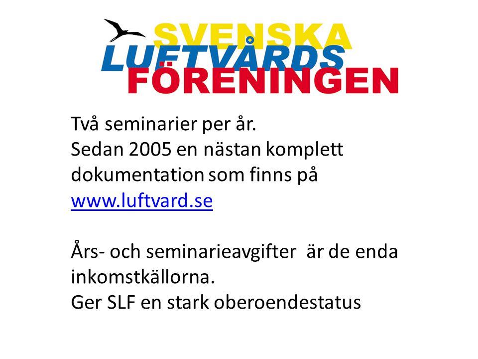 Två seminarier per år. Sedan 2005 en nästan komplett dokumentation som finns på www.luftvard.se Års- och seminarieavgifter är de enda inkomstkällorna.