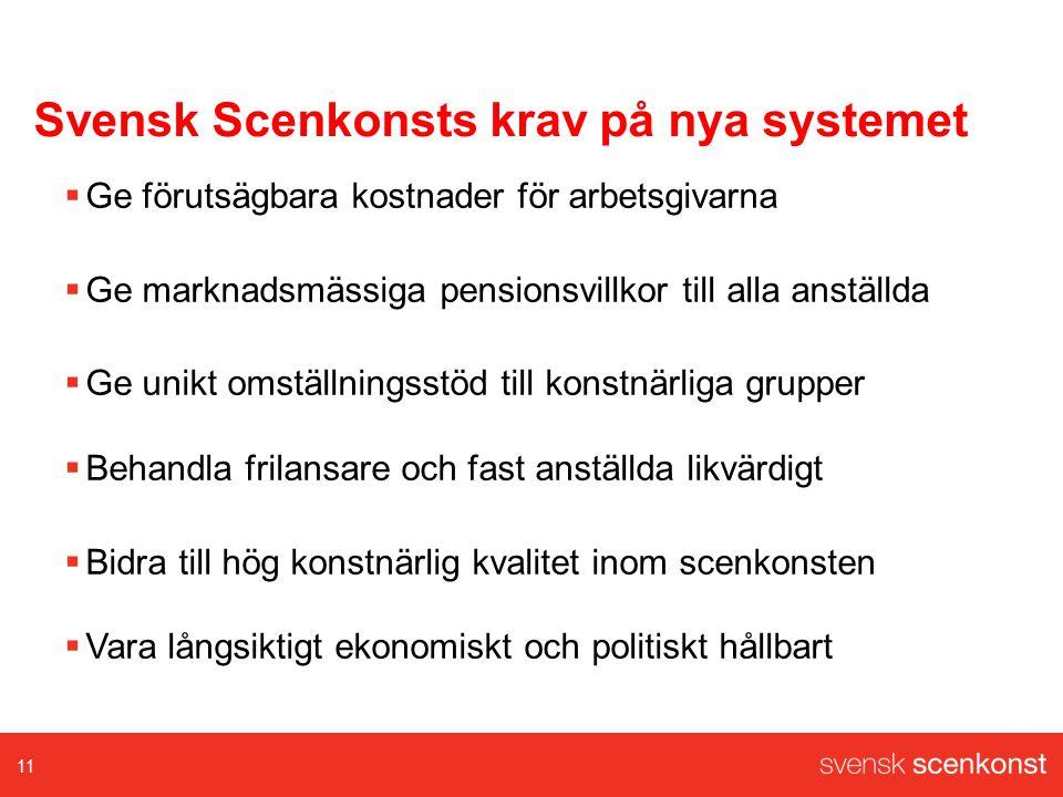 Svensk Scenkonsts krav på nya systemet  Ge förutsägbara kostnader för arbetsgivarna  Ge marknadsmässiga pensionsvillkor till alla anställda  Ge unikt omställningsstöd till konstnärliga grupper  Behandla frilansare och fast anställda likvärdigt  Bidra till hög konstnärlig kvalitet inom scenkonsten  Vara långsiktigt ekonomiskt och politiskt hållbart 11