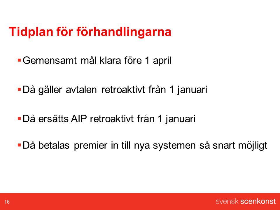 Tidplan för förhandlingarna  Gemensamt mål klara före 1 april  Då gäller avtalen retroaktivt från 1 januari  Då ersätts AIP retroaktivt från 1 januari  Då betalas premier in till nya systemen så snart möjligt 16