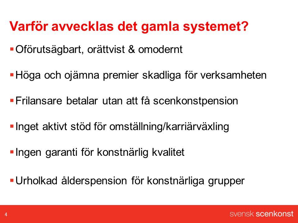 Svensk Scenkonsts förslag på nytt system Omställning  Systemet förvaltas av kollektivavtalsstiftelse  Beslut om nivå på förmåner tas av styrelsen  Beslut om stöd sker av fristående professionell part 15