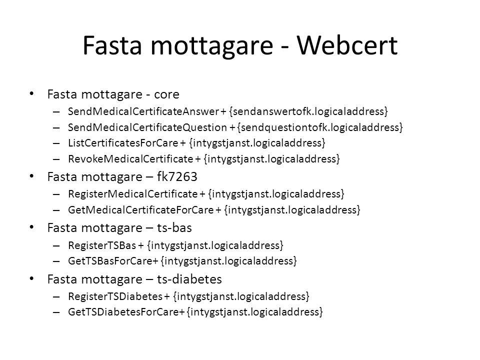 Fasta mottagare - Webcert Fasta mottagare - core – SendMedicalCertificateAnswer + {sendanswertofk.logicaladdress} – SendMedicalCertificateQuestion + {
