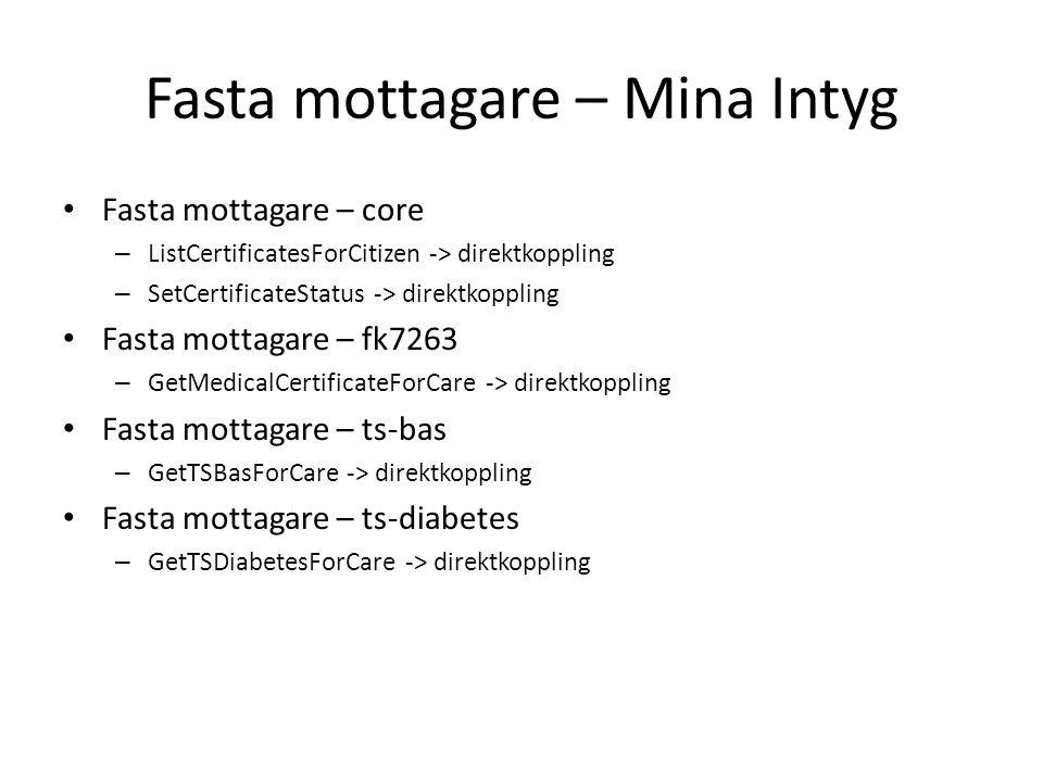 Fasta mottagare – Mina Intyg Fasta mottagare – core – ListCertificatesForCitizen -> direktkoppling – SetCertificateStatus -> direktkoppling Fasta mott