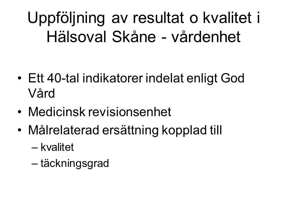 Uppföljning av resultat o kvalitet i Hälsoval Skåne - vårdenhet Ett 40-tal indikatorer indelat enligt God Vård Medicinsk revisionsenhet Målrelaterad ersättning kopplad till –kvalitet –täckningsgrad
