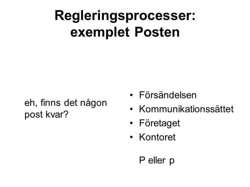 Regleringsprocesser: exemplet Posten eh, finns det någon post kvar? Försändelsen Kommunikationssättet Företaget Kontoret P eller p