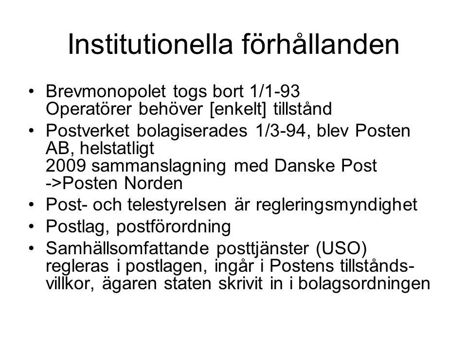 Institutionella förhållanden Brevmonopolet togs bort 1/1-93 Operatörer behöver [enkelt] tillstånd Postverket bolagiserades 1/3-94, blev Posten AB, helstatligt 2009 sammanslagning med Danske Post ->Posten Norden Post- och telestyrelsen är regleringsmyndighet Postlag, postförordning Samhällsomfattande posttjänster (USO) regleras i postlagen, ingår i Postens tillstånds- villkor, ägaren staten skrivit in i bolagsordningen
