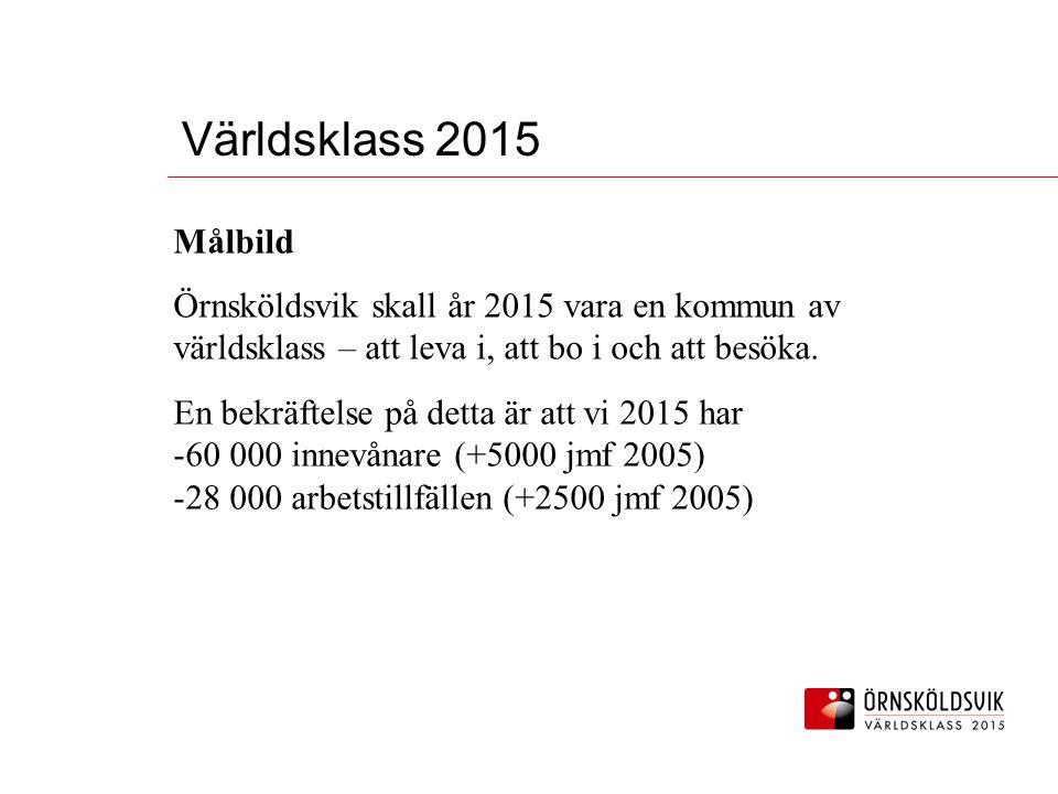 Världsklass 2015 Målbild Örnsköldsvik skall år 2015 vara en kommun av världsklass – att leva i, att bo i och att besöka.