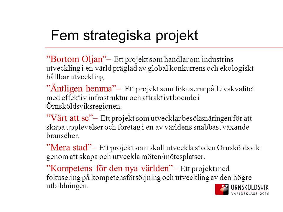 Fem strategiska projekt Bortom Oljan – Ett projekt som handlar om industrins utveckling i en värld präglad av global konkurrens och ekologiskt hållbar utveckling.