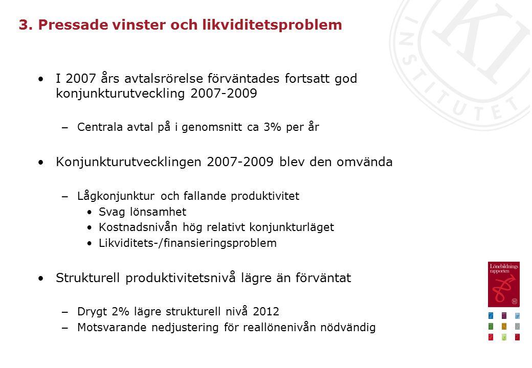 3. Pressade vinster och likviditetsproblem I 2007 års avtalsrörelse förväntades fortsatt god konjunkturutveckling 2007-2009 – Centrala avtal på i geno