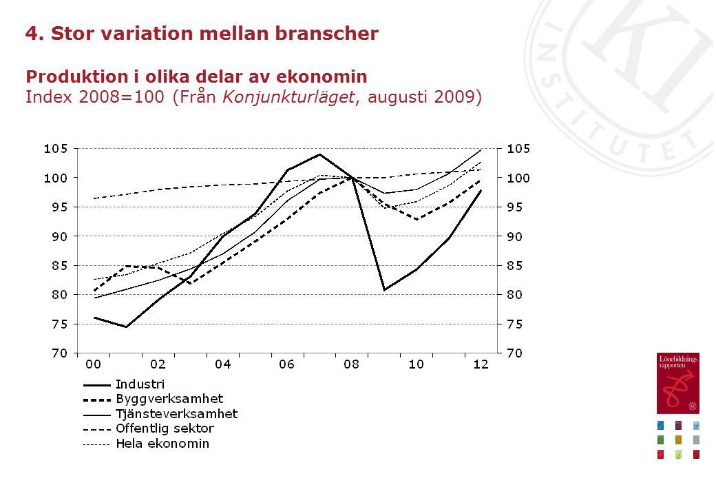 Produktion i olika delar av ekonomin Index 2008=100 (Från Konjunkturläget, augusti 2009) 4.