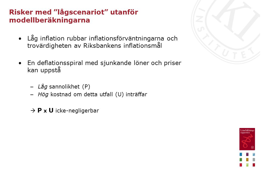 Risker med lågscenariot utanför modellberäkningarna Låg inflation rubbar inflationsförväntningarna och trovärdigheten av Riksbankens inflationsmål En deflationsspiral med sjunkande löner och priser kan uppstå – Låg sannolikhet (P) – Hög kostnad om detta utfall (U) inträffar  P x U icke-negligerbar