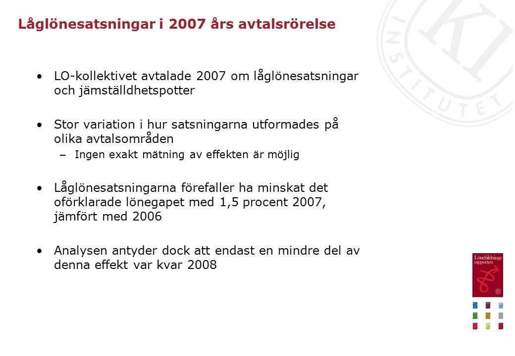 Låglönesatsningar i 2007 års avtalsrörelse LO-kollektivet avtalade 2007 om låglönesatsningar och jämställdhetspotter Stor variation i hur satsningarna utformades på olika avtalsområden – Ingen exakt mätning av effekten är möjlig Låglönesatsningarna förefaller ha minskat det oförklarade lönegapet med 1,5 procent 2007, jämfört med 2006 Analysen antyder dock att endast en mindre del av denna effekt var kvar 2008